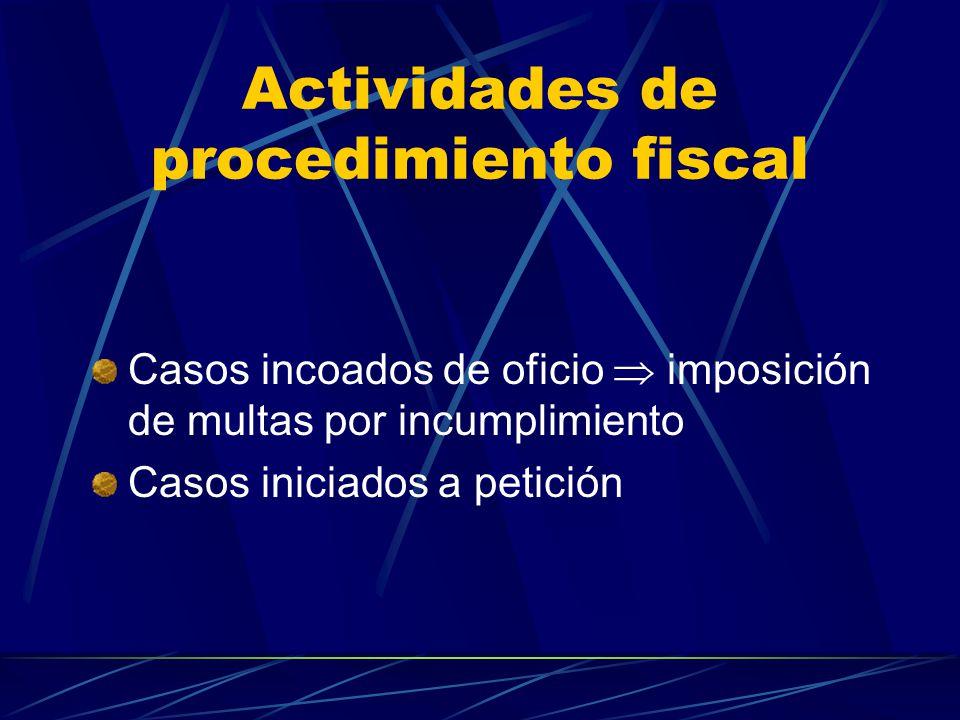 Actividades de procedimiento fiscal Casos incoados de oficio imposición de multas por incumplimiento Casos iniciados a petición