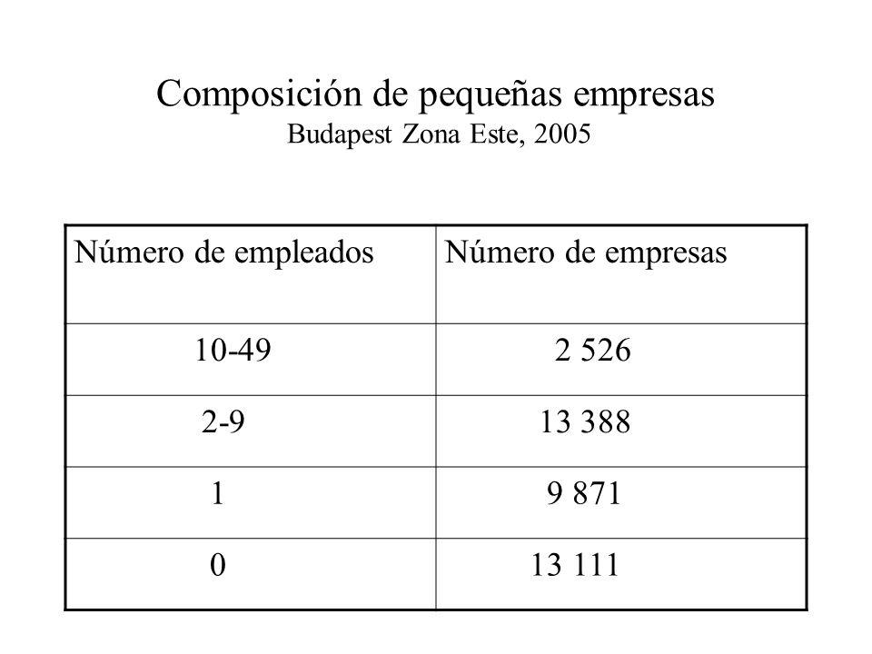 Denuncias penales 2005