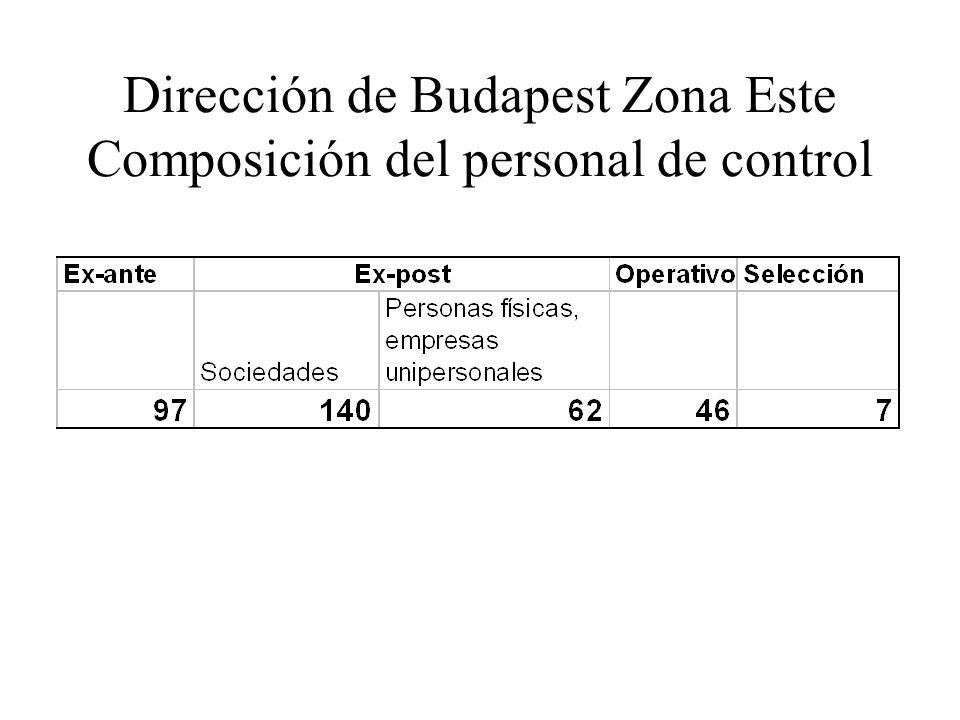 Personal de la Dirección de Budapest Zona Este de APEH