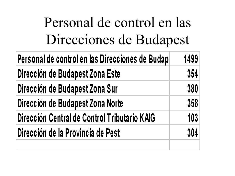 Dirección de Budapest Zona Este Composición del personal de control