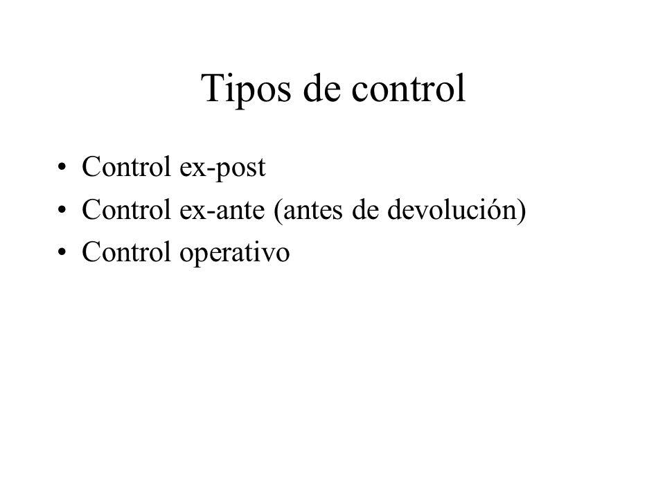 Control según forma empresarial Empresas corporativas Individuos y empresas unipersonales Control operativo Control ex-ante (antes de devolución)
