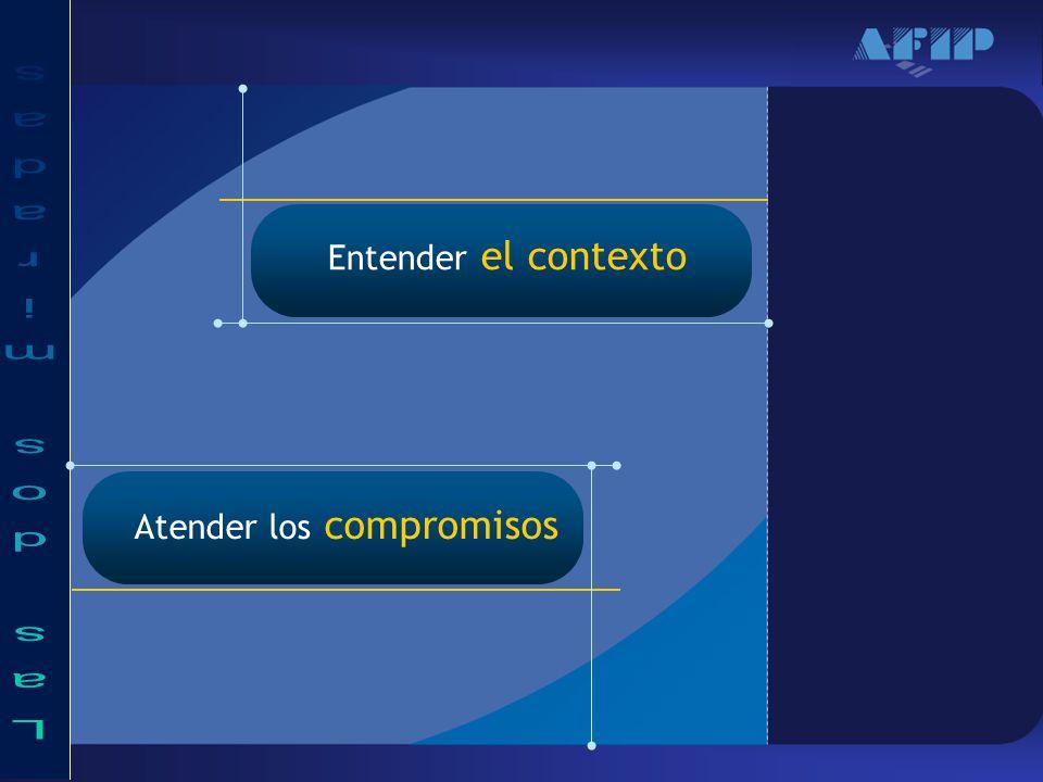 Entender el contexto Atender los compromisos
