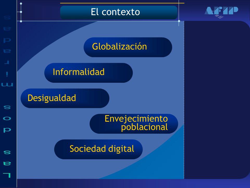 El contexto Informalidad Desigualdad Envejecimiento poblacional Sociedad digital Globalización
