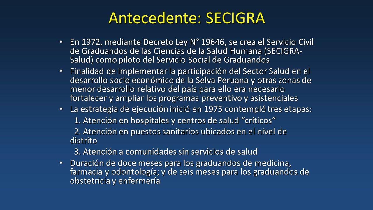 Antecedente: SECIGRA En 1972, mediante Decreto Ley N° 19646, se crea el Servicio Civil de Graduandos de las Ciencias de la Salud Humana (SECIGRA- Salud) como piloto del Servicio Social de Graduandos En 1972, mediante Decreto Ley N° 19646, se crea el Servicio Civil de Graduandos de las Ciencias de la Salud Humana (SECIGRA- Salud) como piloto del Servicio Social de Graduandos Finalidad de implementar la participación del Sector Salud en el desarrollo socio económico de la Selva Peruana y otras zonas de menor desarrollo relativo del país para ello era necesario fortalecer y ampliar los programas preventivo y asistenciales Finalidad de implementar la participación del Sector Salud en el desarrollo socio económico de la Selva Peruana y otras zonas de menor desarrollo relativo del país para ello era necesario fortalecer y ampliar los programas preventivo y asistenciales La estrategia de ejecución inició en 1975 contempló tres etapas: La estrategia de ejecución inició en 1975 contempló tres etapas: 1.