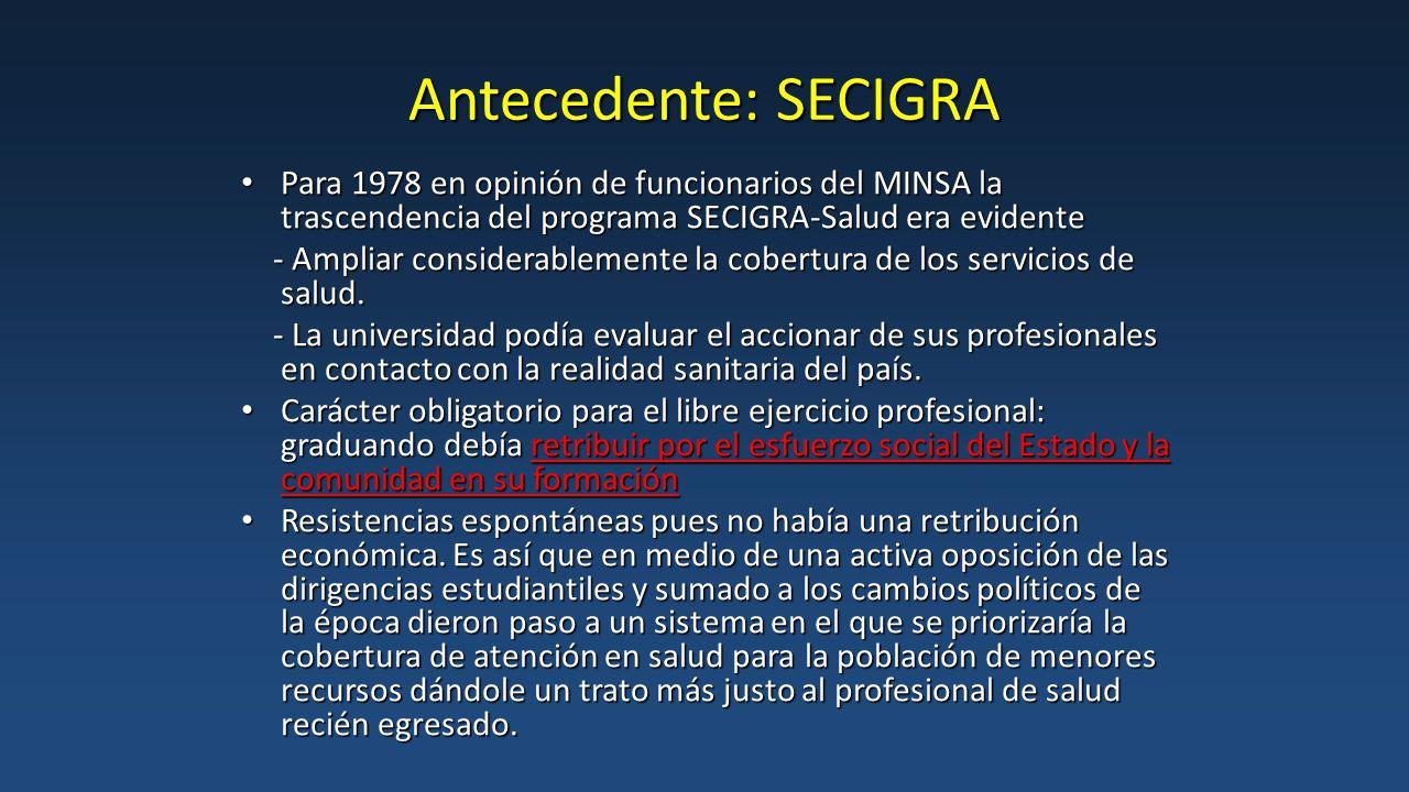 Antecedente: SECIGRA Para 1978 en opinión de funcionarios del MINSA la trascendencia del programa SECIGRA-Salud era evidente Para 1978 en opinión de funcionarios del MINSA la trascendencia del programa SECIGRA-Salud era evidente - Ampliar considerablemente la cobertura de los servicios de salud.