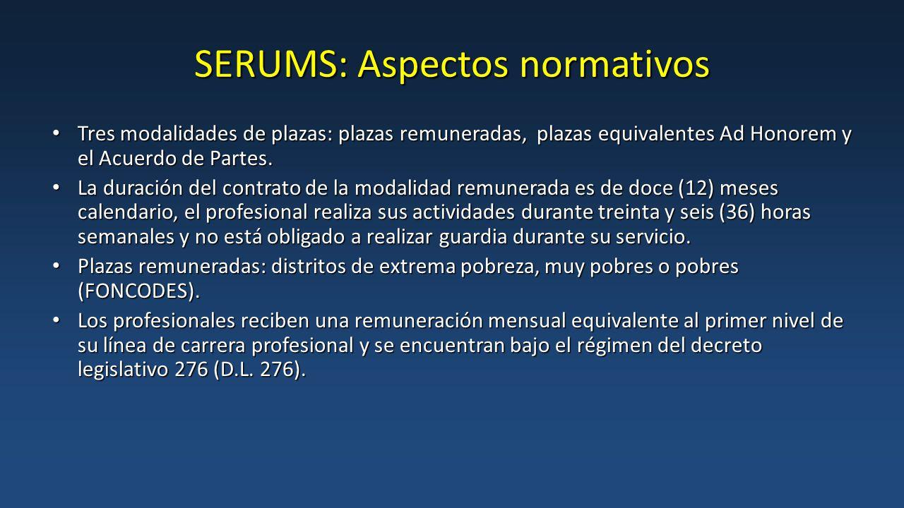 SERUMS: Aspectos normativos Tres modalidades de plazas: plazas remuneradas, plazas equivalentes Ad Honorem y el Acuerdo de Partes.