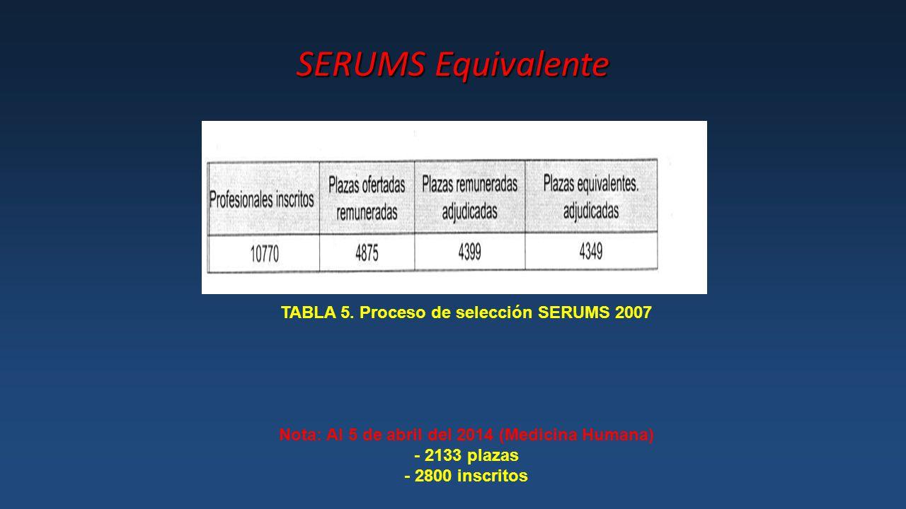 SERUMS Equivalente TABLA 5.