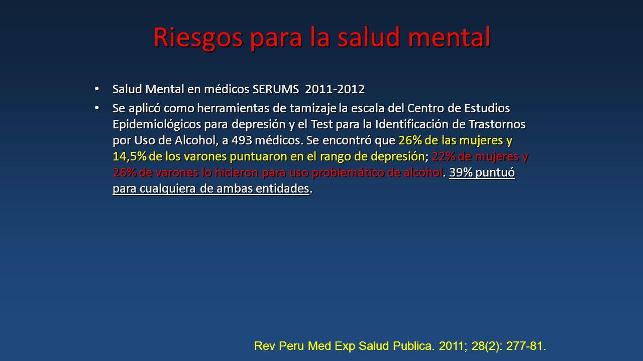 Riesgos para la salud mental Salud Mental en médicos SERUMS 2011-2012 Salud Mental en médicos SERUMS 2011-2012 Se aplicó como herramientas de tamizaje la escala del Centro de Estudios Epidemiológicos para depresión y el Test para la Identificación de Trastornos por Uso de Alcohol, a 493 médicos.