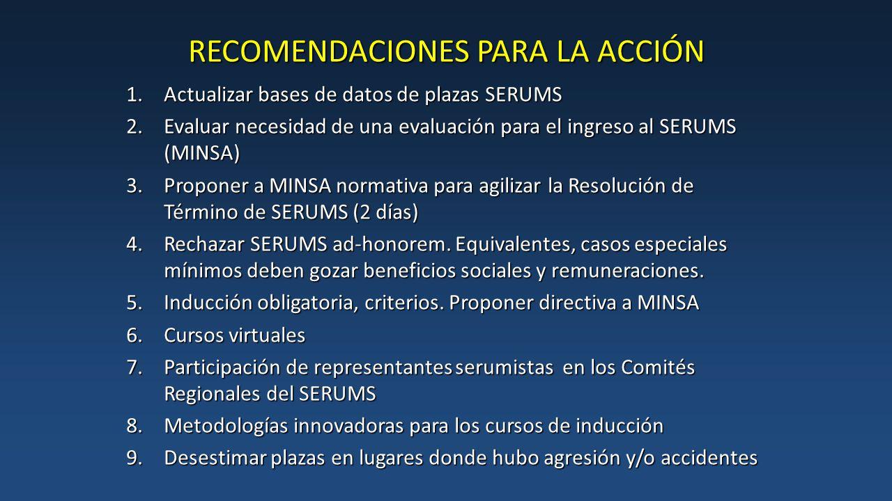 RECOMENDACIONES PARA LA ACCIÓN 1.Actualizar bases de datos de plazas SERUMS 2.Evaluar necesidad de una evaluación para el ingreso al SERUMS (MINSA) 3.Proponer a MINSA normativa para agilizar la Resolución de Término de SERUMS (2 días) 4.Rechazar SERUMS ad-honorem.