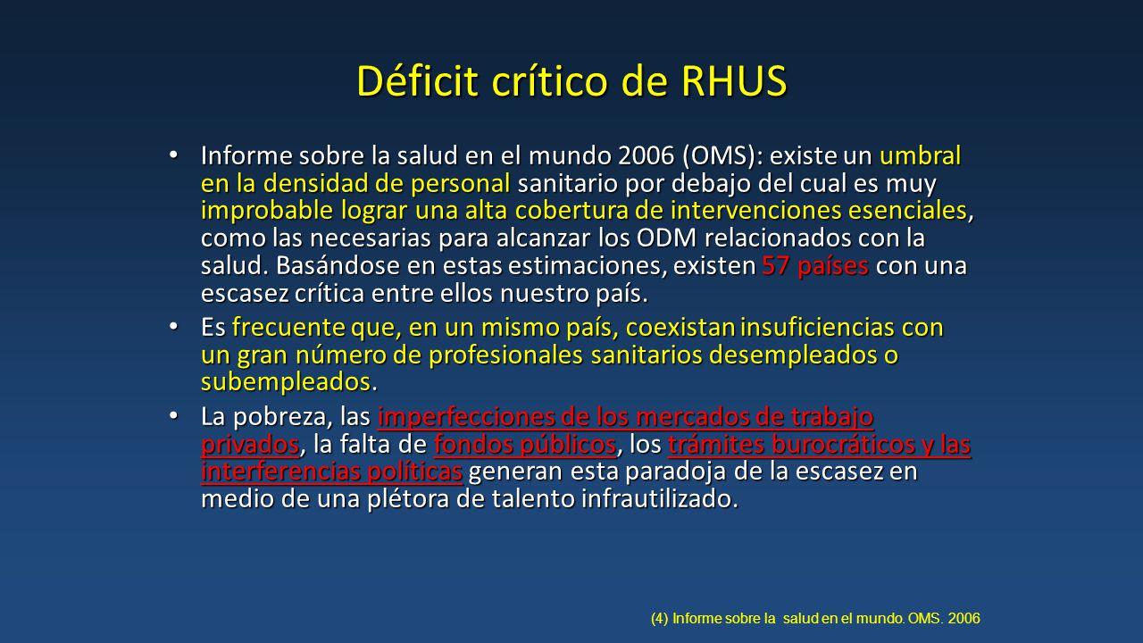 Déficit crítico de RHUS Informe sobre la salud en el mundo 2006 (OMS): existe un umbral en la densidad de personal sanitario por debajo del cual es muy improbable lograr una alta cobertura de intervenciones esenciales, como las necesarias para alcanzar los ODM relacionados con la salud.