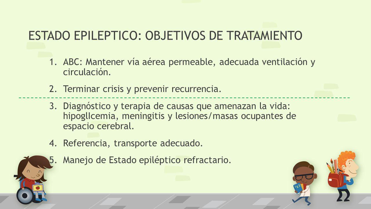 ESTADO EPILEPTICO: OBJETIVOS DE TRATAMIENTO 1.ABC: Mantener vía aérea permeable, adecuada ventilación y circulación. 2.Terminar crisis y prevenir recu