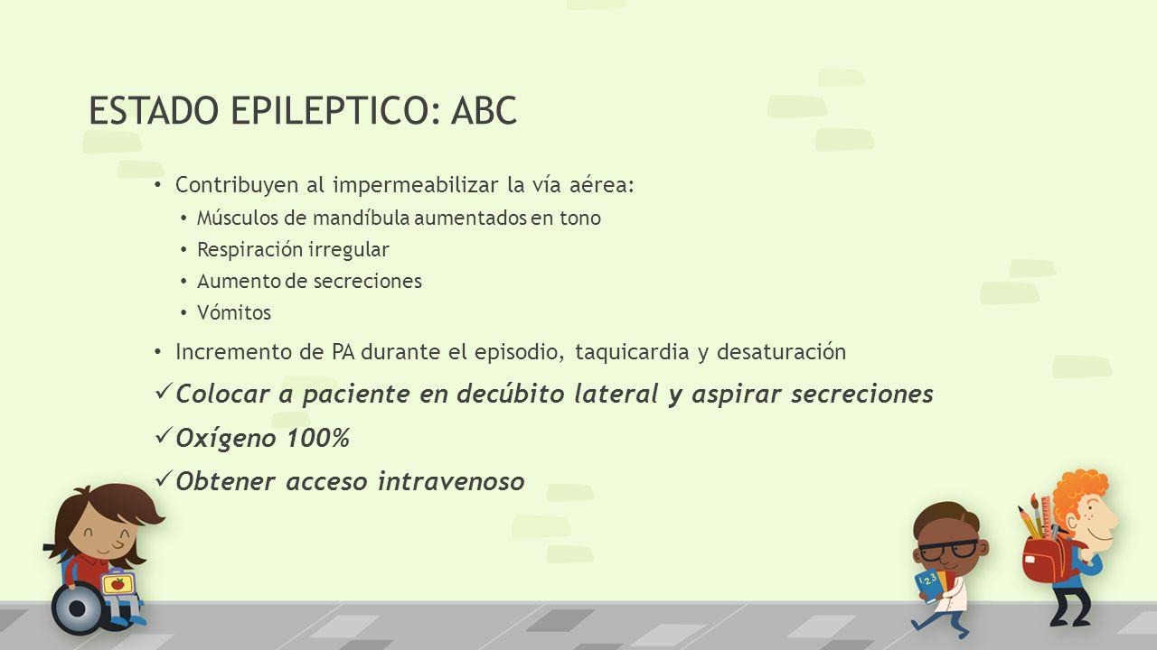 ESTADO EPILEPTICO: ABC Contribuyen al impermeabilizar la vía aérea: Músculos de mandíbula aumentados en tono Respiración irregular Aumento de secrecio