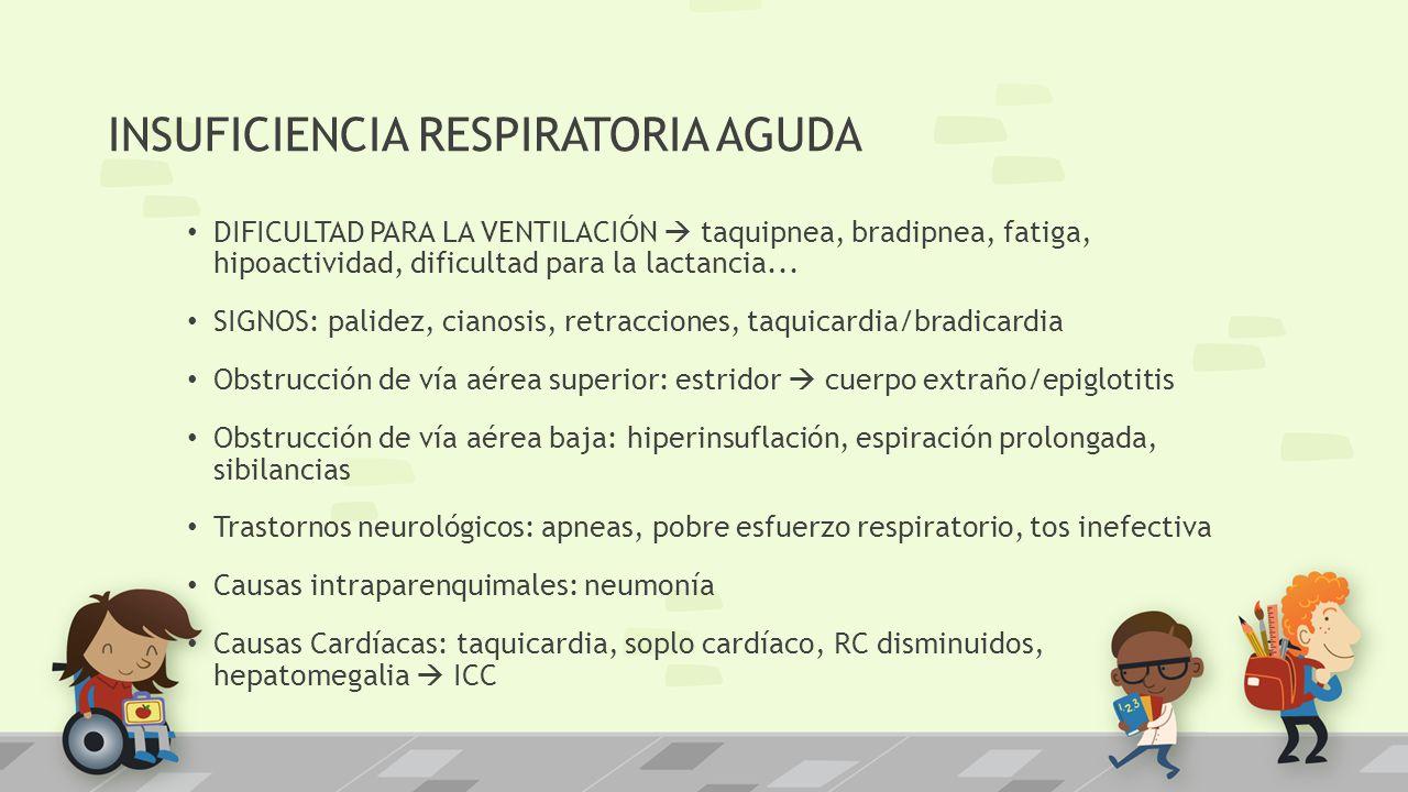 INSUFICIENCIA RESPIRATORIA AGUDA DIFICULTAD PARA LA VENTILACIÓN taquipnea, bradipnea, fatiga, hipoactividad, dificultad para la lactancia... SIGNOS: p