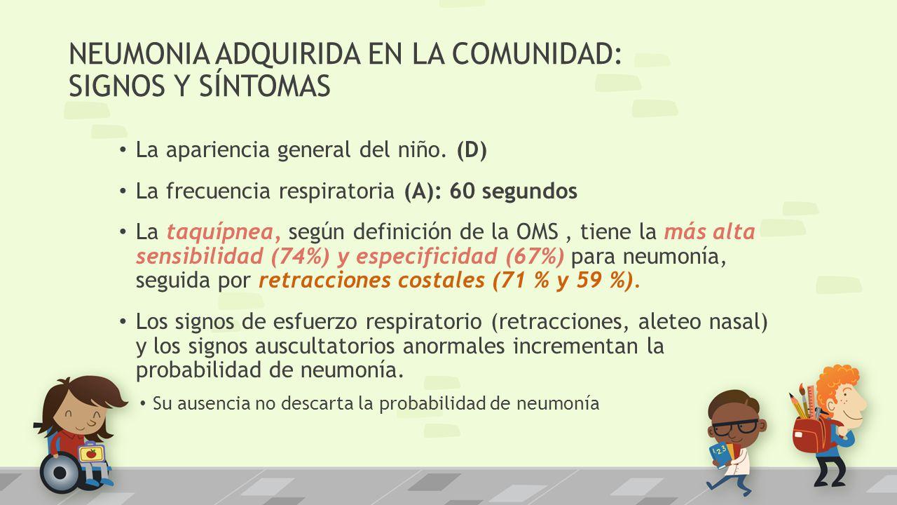 NEUMONIA ADQUIRIDA EN LA COMUNIDAD: SIGNOS Y SÍNTOMAS La apariencia general del niño. (D) La frecuencia respiratoria (A): 60 segundos La taquípnea, se