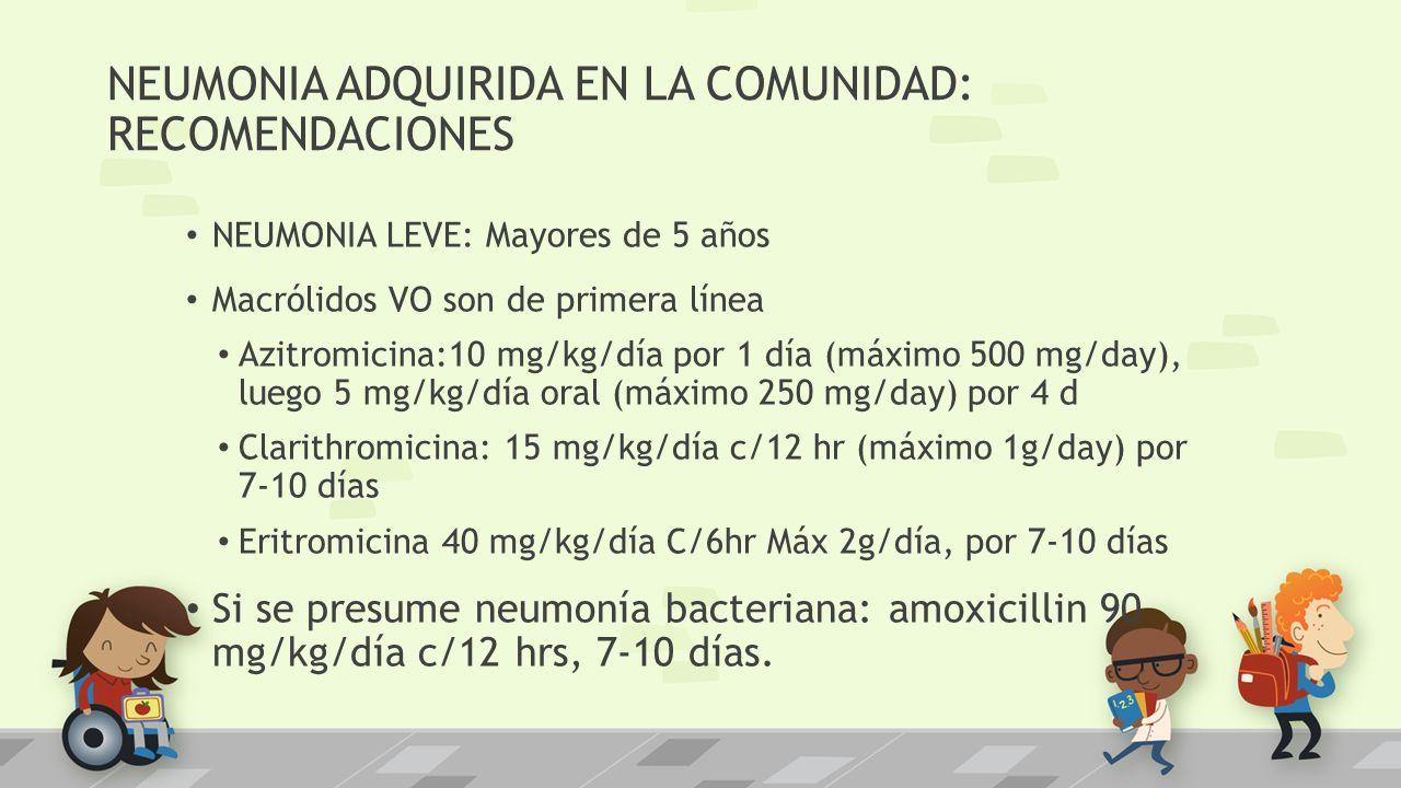 NEUMONIA ADQUIRIDA EN LA COMUNIDAD: RECOMENDACIONES NEUMONIA LEVE: Mayores de 5 años Macrólidos VO son de primera línea Azitromicina:10 mg/kg/día por