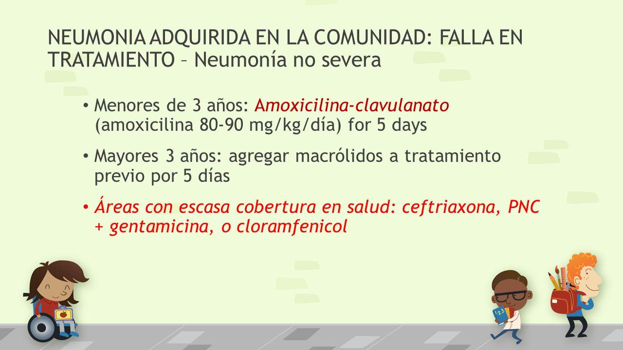 NEUMONIA ADQUIRIDA EN LA COMUNIDAD: FALLA EN TRATAMIENTO – Neumonía no severa Menores de 3 años: Amoxicilina-clavulanato (amoxicilina 80-90 mg/kg/día)