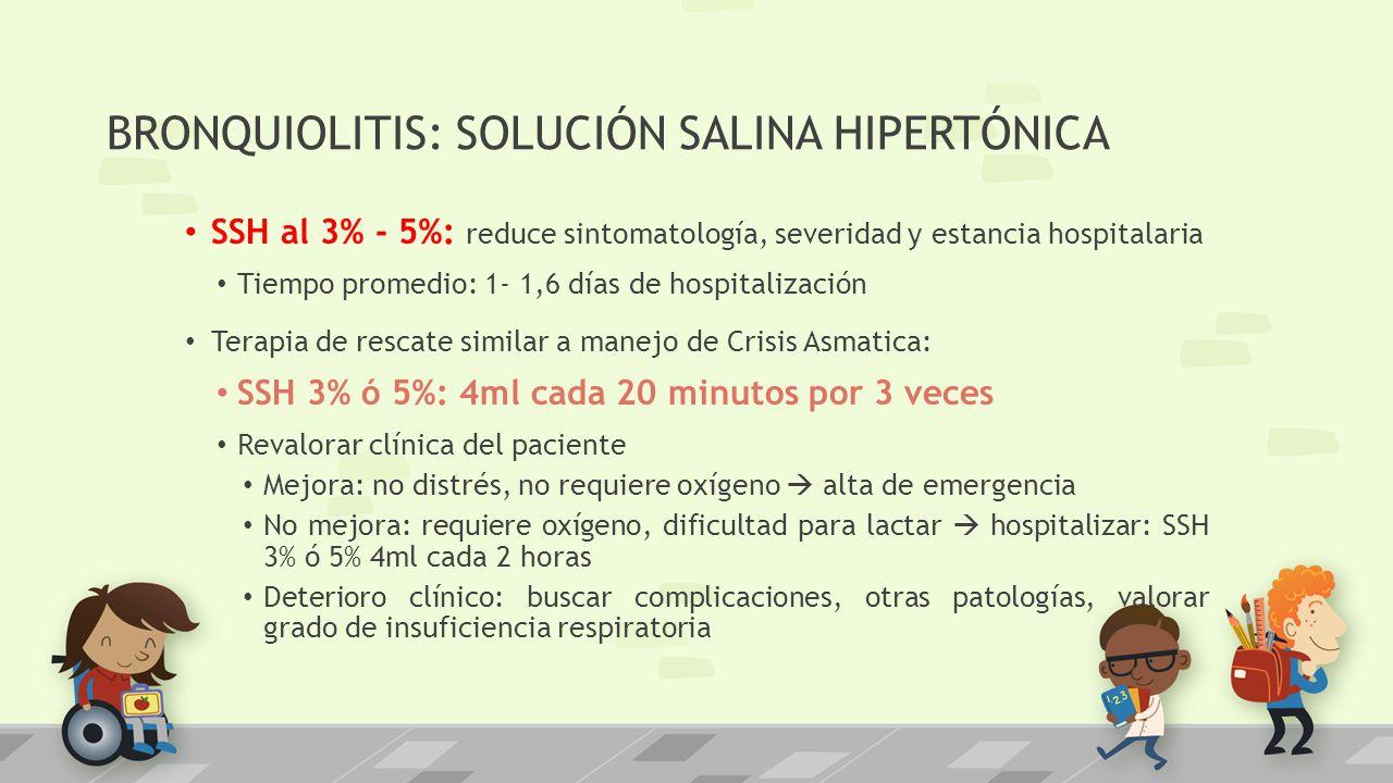 BRONQUIOLITIS: SOLUCIÓN SALINA HIPERTÓNICA SSH al 3% - 5%: reduce sintomatología, severidad y estancia hospitalaria Tiempo promedio: 1- 1,6 días de ho