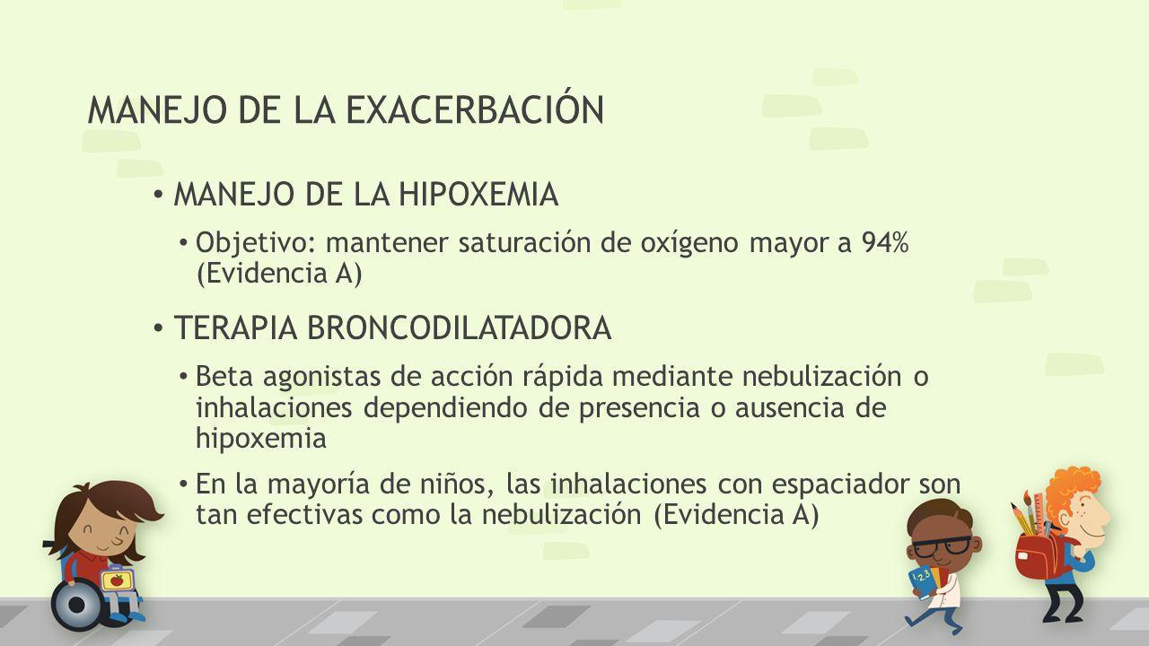 MANEJO DE LA EXACERBACIÓN MANEJO DE LA HIPOXEMIA Objetivo: mantener saturación de oxígeno mayor a 94% (Evidencia A) TERAPIA BRONCODILATADORA Beta agon