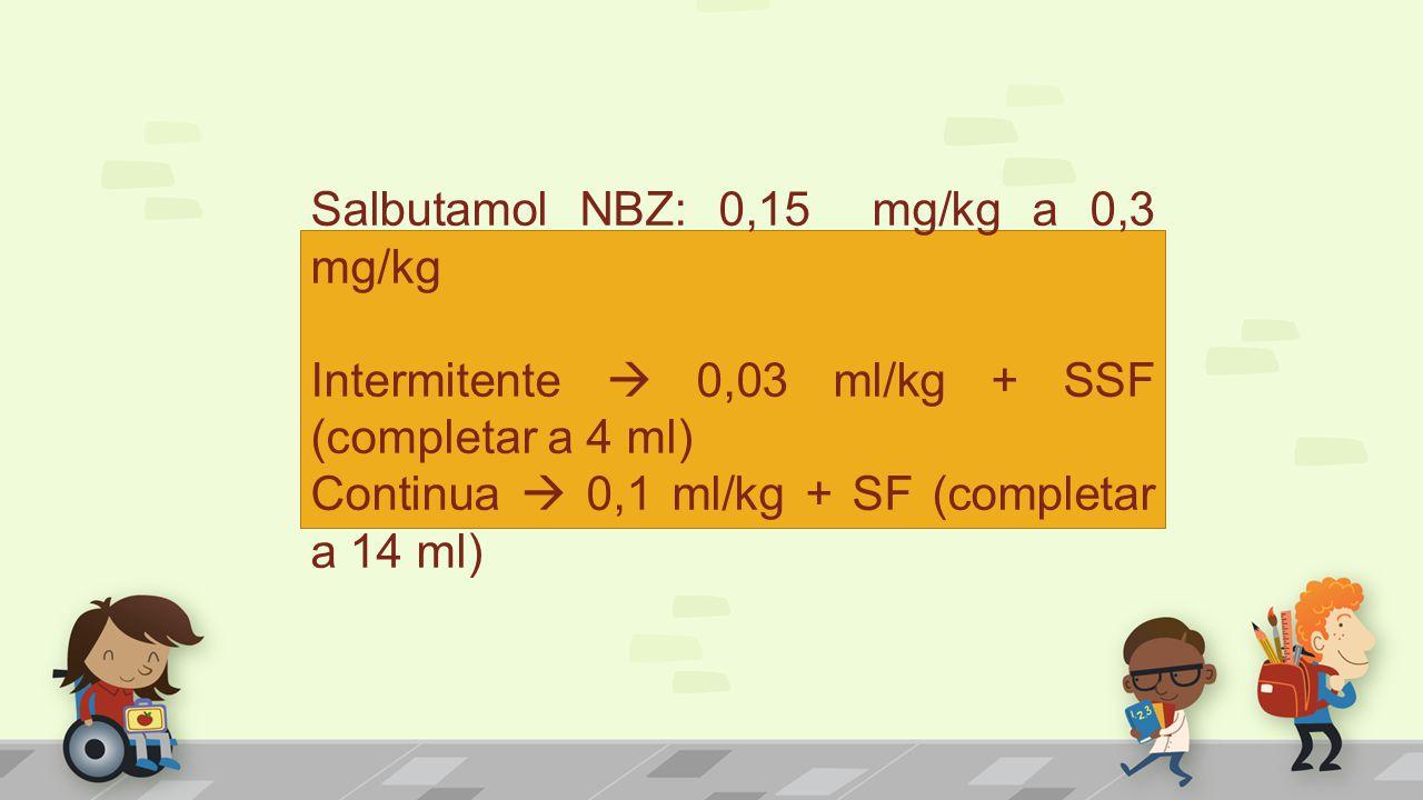 Salbutamol NBZ: 0,15 mg/kg a 0,3 mg/kg Intermitente 0,03 ml/kg + SSF (completar a 4 ml) Continua 0,1 ml/kg + SF (completar a 14 ml)