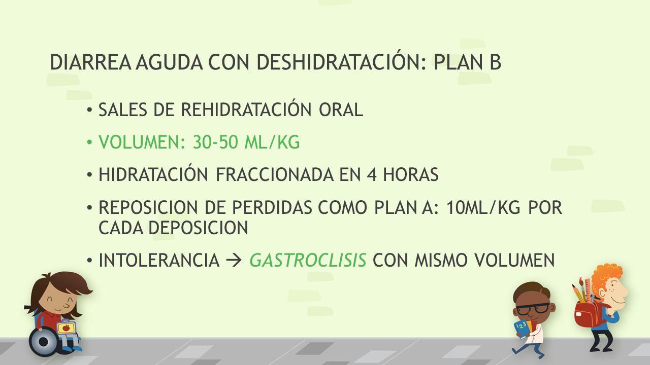 DIARREA AGUDA CON DESHIDRATACIÓN: PLAN B SALES DE REHIDRATACIÓN ORAL VOLUMEN: 30-50 ML/KG HIDRATACIÓN FRACCIONADA EN 4 HORAS REPOSICION DE PERDIDAS CO
