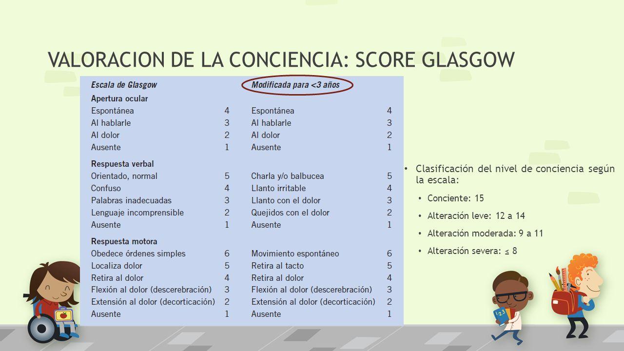 VALORACION DE LA CONCIENCIA: SCORE GLASGOW Clasificación del nivel de conciencia según la escala: Conciente: 15 Alteración leve: 12 a 14 Alteración mo