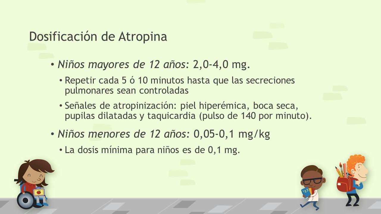 Dosificación de Atropina Niños mayores de 12 años: 2,0-4,0 mg. Repetir cada 5 ó 10 minutos hasta que las secreciones pulmonares sean controladas Señal