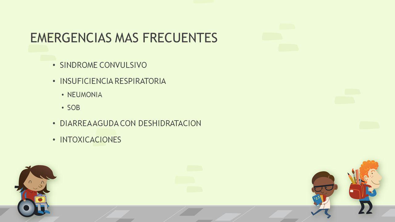 EMERGENCIAS MAS FRECUENTES SINDROME CONVULSIVO INSUFICIENCIA RESPIRATORIA NEUMONIA SOB DIARREA AGUDA CON DESHIDRATACION INTOXICACIONES