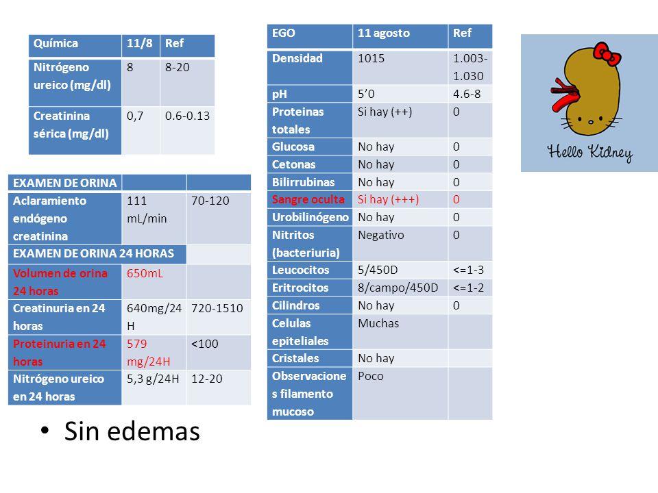 Sin edemas Química11/8Ref Nitrógeno ureico (mg/dl) 88-20 Creatinina sérica (mg/dl) 0,70.6-0.13 EGO11 agostoRef Densidad1015 1.003- 1.030 pH504.6-8 Pro