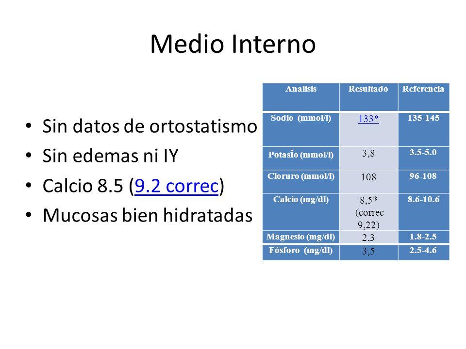 Medio Interno Sin datos de ortostatismo Sin edemas ni IY Calcio 8.5 (9.2 correc)9.2 correc Mucosas bien hidratadas AnalisisResultadoReferencia Sodio (