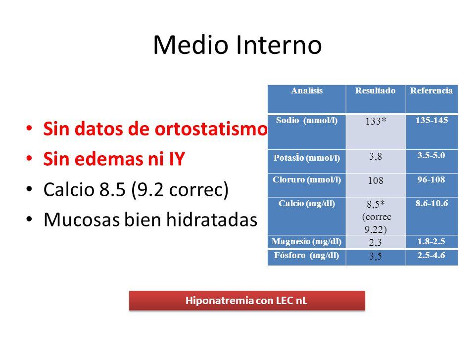 Medio Interno Sin datos de ortostatismo Sin edemas ni IY Calcio 8.5 (9.2 correc) Mucosas bien hidratadas AnalisisResultadoReferencia Sodio (mmol/l) 13