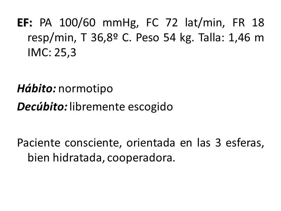 EF: EF: PA 100/60 mmHg, FC 72 lat/min, FR 18 resp/min, T 36,8º C. Peso 54 kg. Talla: 1,46 m IMC: 25,3 Hábito: normotipo Decúbito: libremente escogido