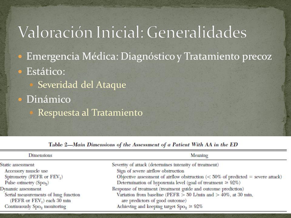 Emergencia Médica: Diagnóstico y Tratamiento precoz Estático: Severidad del Ataque Dinámico Respuesta al Tratamiento