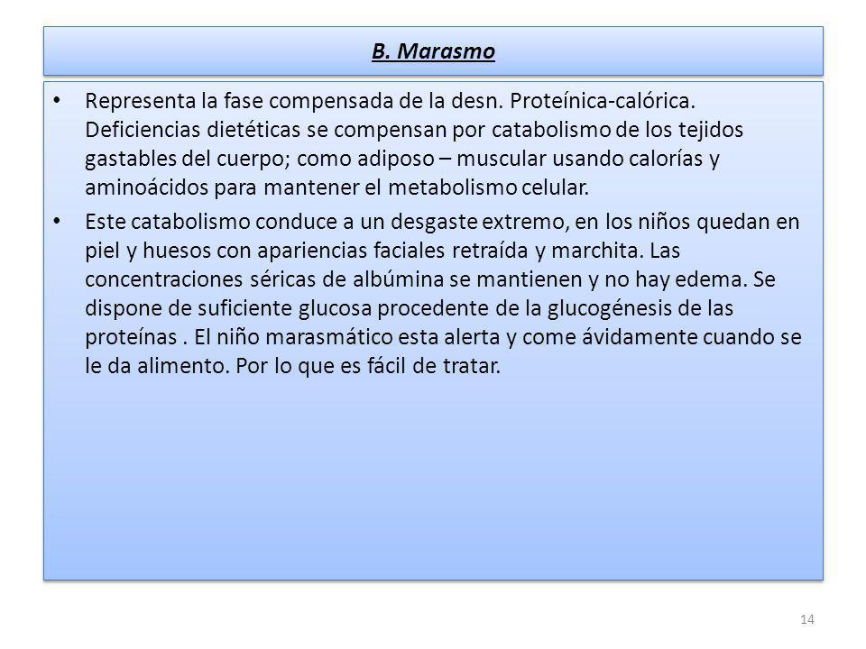 B.Marasmo Representa la fase compensada de la desn.