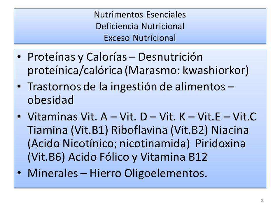Nutrimentos Esenciales Deficiencia Nutricional Exceso Nutricional Proteínas y Calorías – Desnutrición proteínica/calórica (Marasmo: kwashiorkor) Trastornos de la ingestión de alimentos – obesidad Vitaminas Vit.