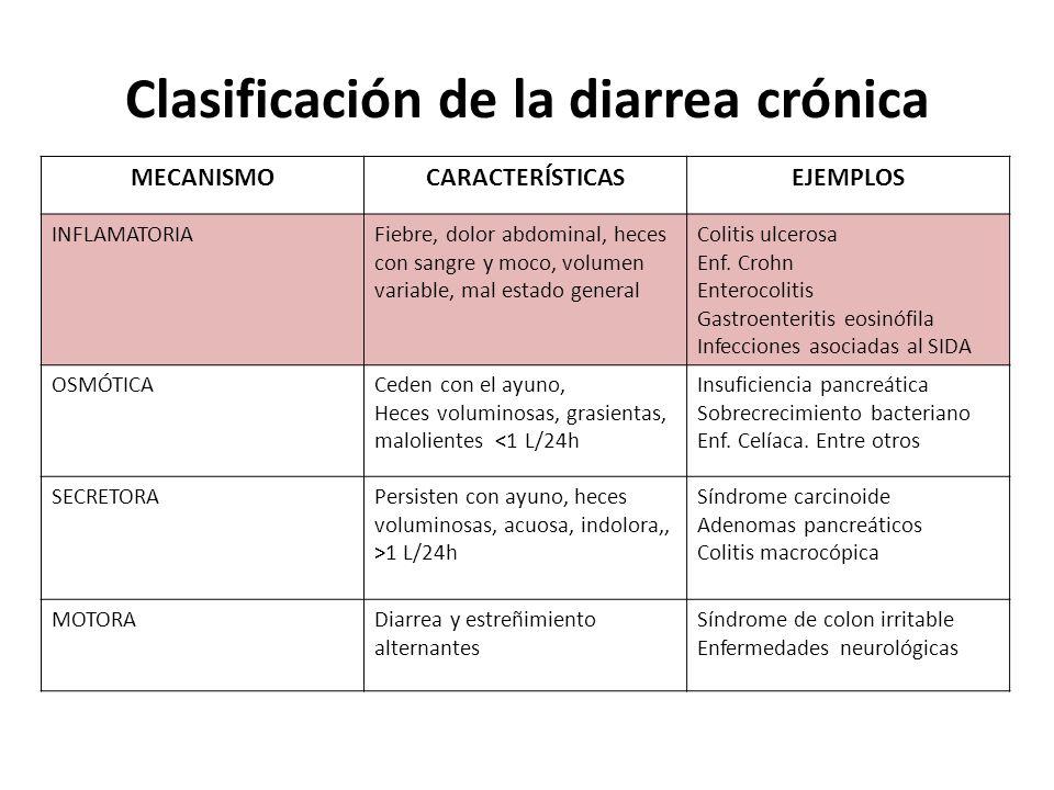 Clasificación de la diarrea crónica MECANISMOCARACTERÍSTICASEJEMPLOS INFLAMATORIAFiebre, dolor abdominal, heces con sangre y moco, volumen variable, m