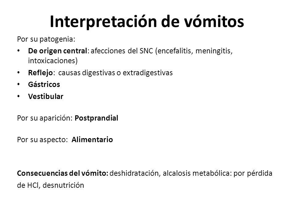 Interpretación de vómitos Por su patogenia: De origen central: afecciones del SNC (encefalitis, meningitis, intoxicaciones) Reflejo: causas digestivas