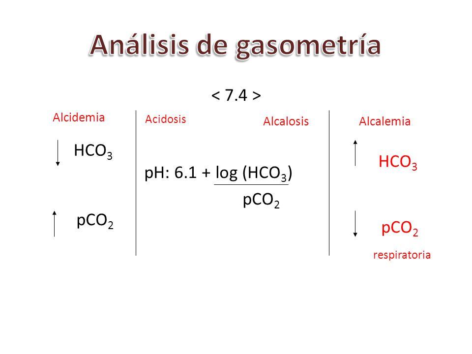 pCO 2 HCO 3 pH: 6.1 + log (HCO 3 ) pCO 2 HCO 3 pCO 2 respiratoria Acidosis AlcalosisAlcalemia Alcidemia