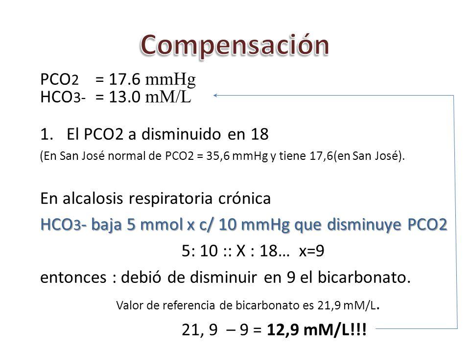 1.El PCO2 a disminuido en 18 (En San José normal de PCO2 = 35,6 mmHg y tiene 17,6(en San José). En alcalosis respiratoria crónica HCO 3 - baja 5 mmol
