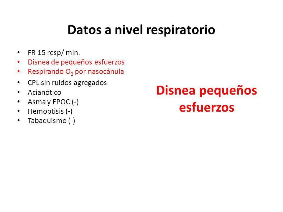 Datos a nivel respiratorio FR 15 resp/ min. Disnea de pequeños esfuerzos Respirando O 2 por nasocánula CPL sin ruidos agregados Acianótico Asma y EPOC
