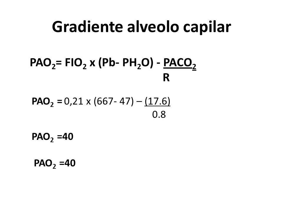 Gradiente alveolo capilar PAO 2 = FIO 2 x (Pb- PH 2 O) - PACO 2 R PAO 2 = 0,21 x (667- 47) – (17.6) 0.8 PAO 2 =40