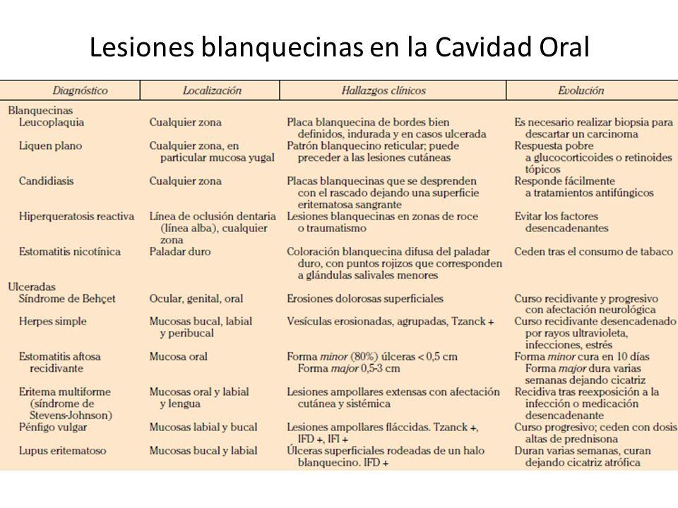 Lesiones blanquecinas en la Cavidad Oral