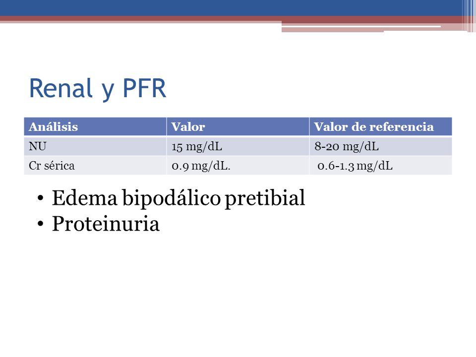 Renal y PFR AnálisisValorValor de referencia NU15 mg/dL8-20 mg/dL Cr sérica0.9 mg/dL. 0.6-1.3 mg/dL Edema bipodálico pretibial Proteinuria