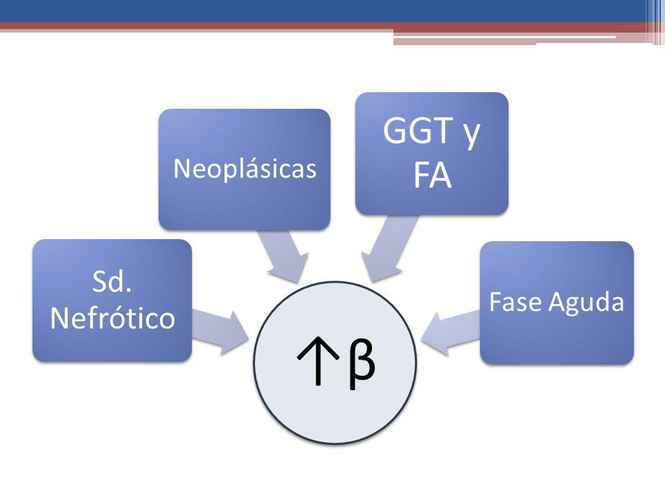 β Neoplásicas GGT y FA Fase Aguda