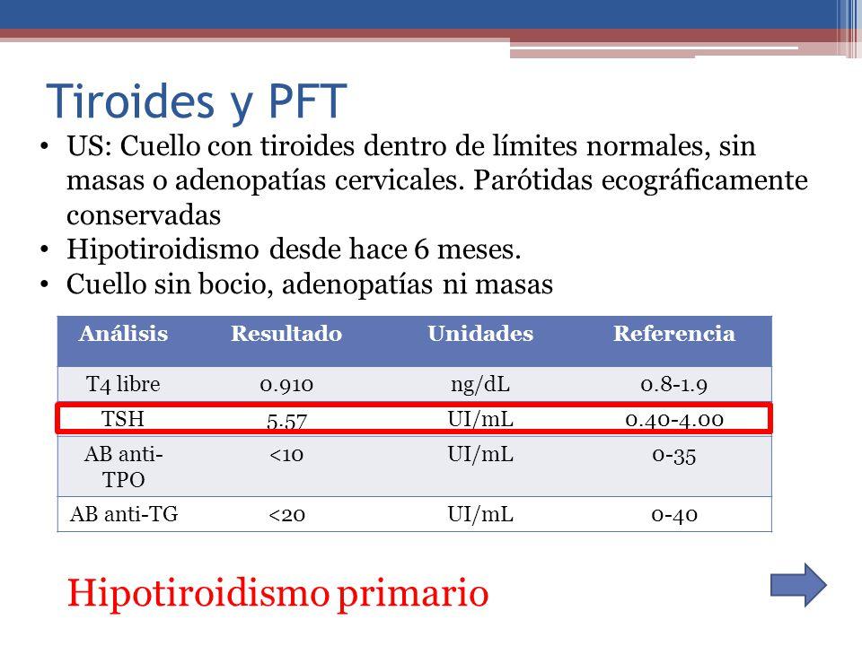 Hipercalcemia PTH elevada Hiperparatiroidismo primario o secundario.