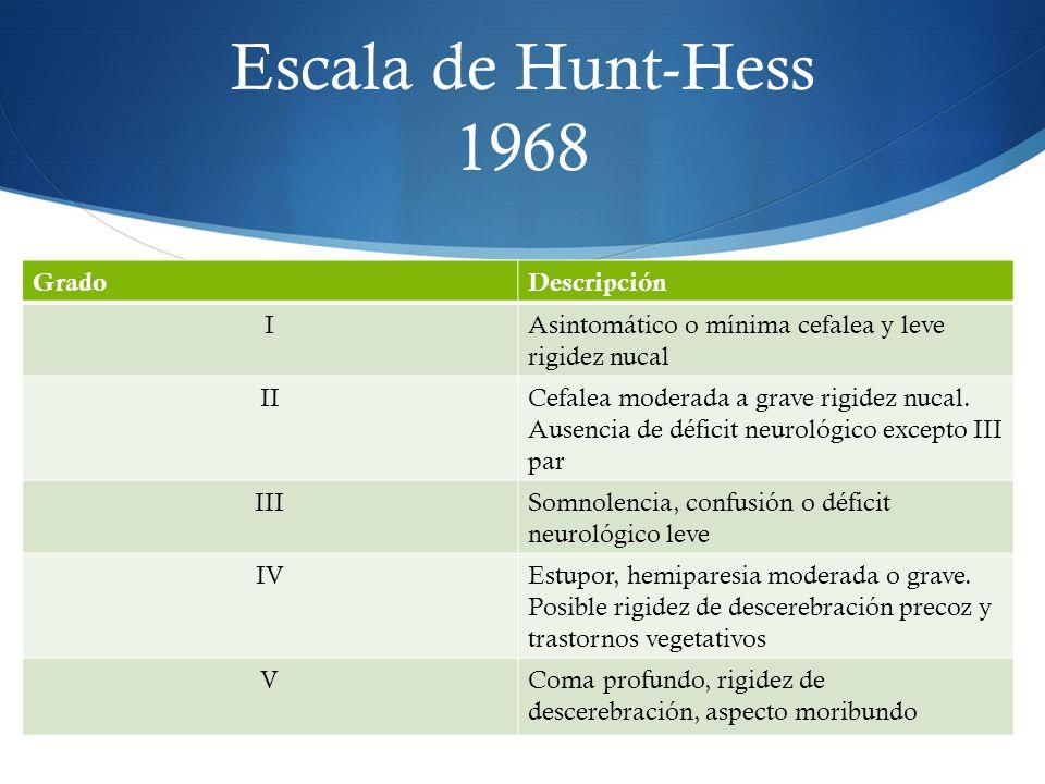 Escala de Hunt-Hess 1968 GradoDescripción IAsintomático o mínima cefalea y leve rigidez nucal IICefalea moderada a grave rigidez nucal. Ausencia de dé