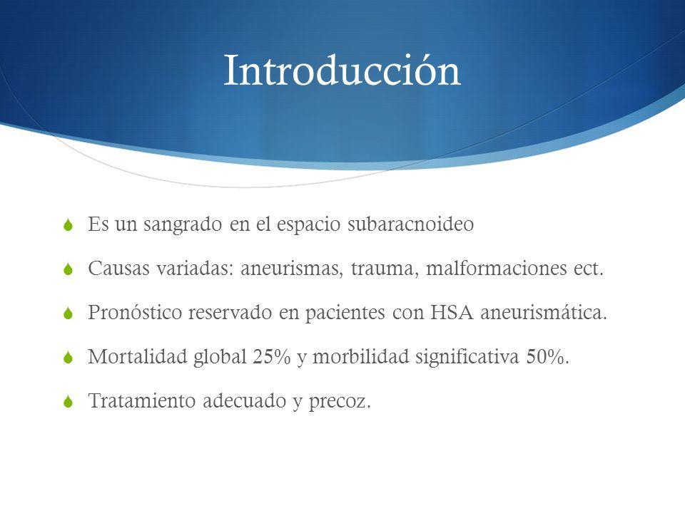 Introducción Es un sangrado en el espacio subaracnoideo Causas variadas: aneurismas, trauma, malformaciones ect. Pronóstico reservado en pacientes con