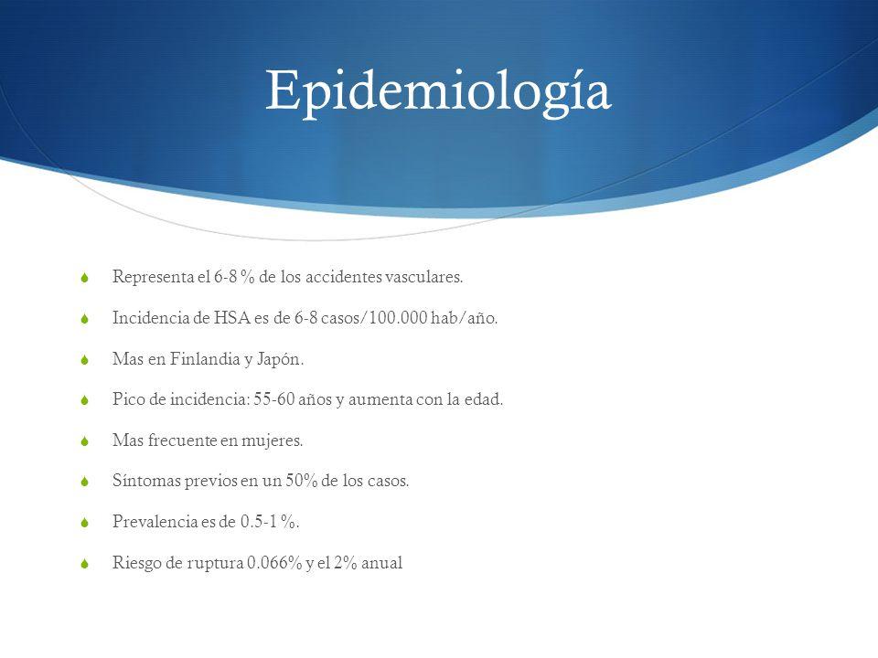 Epidemiología Representa el 6-8 % de los accidentes vasculares. Incidencia de HSA es de 6-8 casos/100.000 hab/año. Mas en Finlandia y Japón. Pico de i