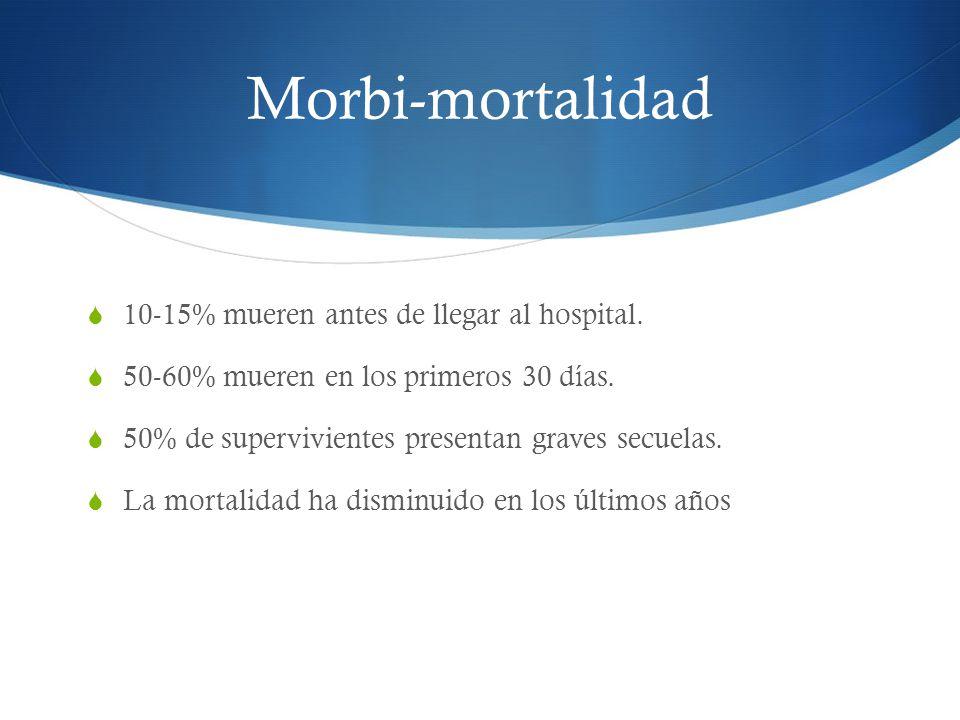 Morbi-mortalidad 10-15% mueren antes de llegar al hospital. 50-60% mueren en los primeros 30 días. 50% de supervivientes presentan graves secuelas. La