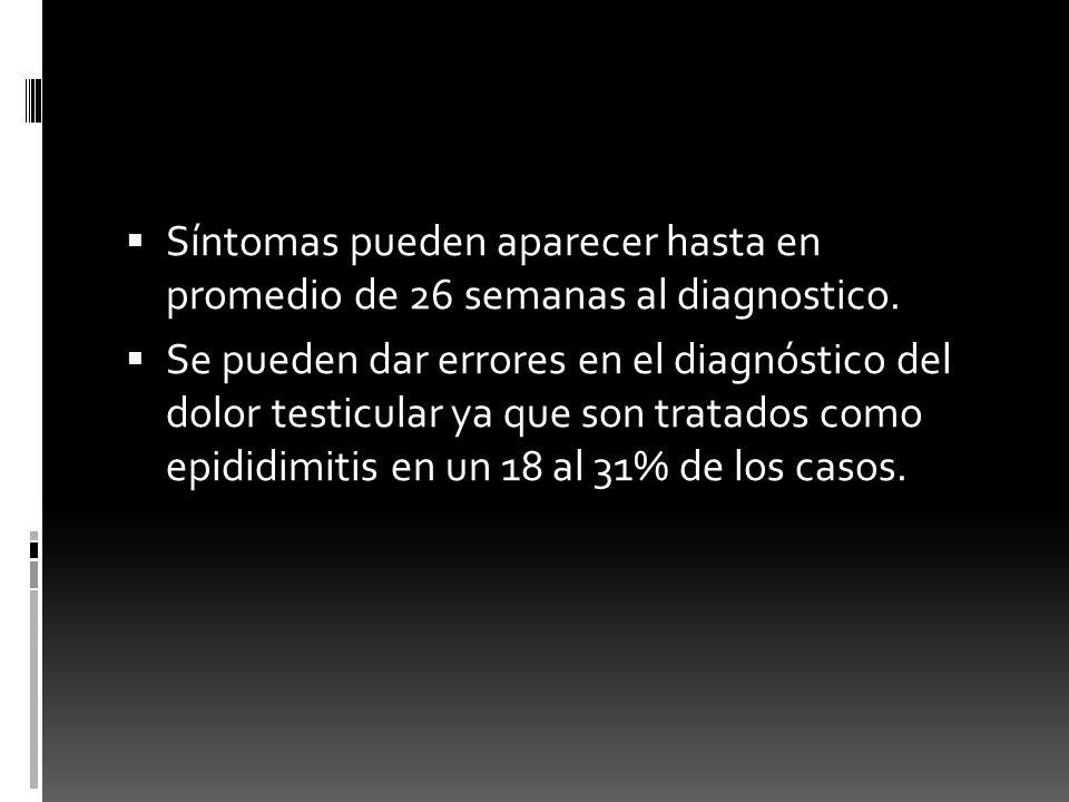 Síntomas pueden aparecer hasta en promedio de 26 semanas al diagnostico. Se pueden dar errores en el diagnóstico del dolor testicular ya que son trata