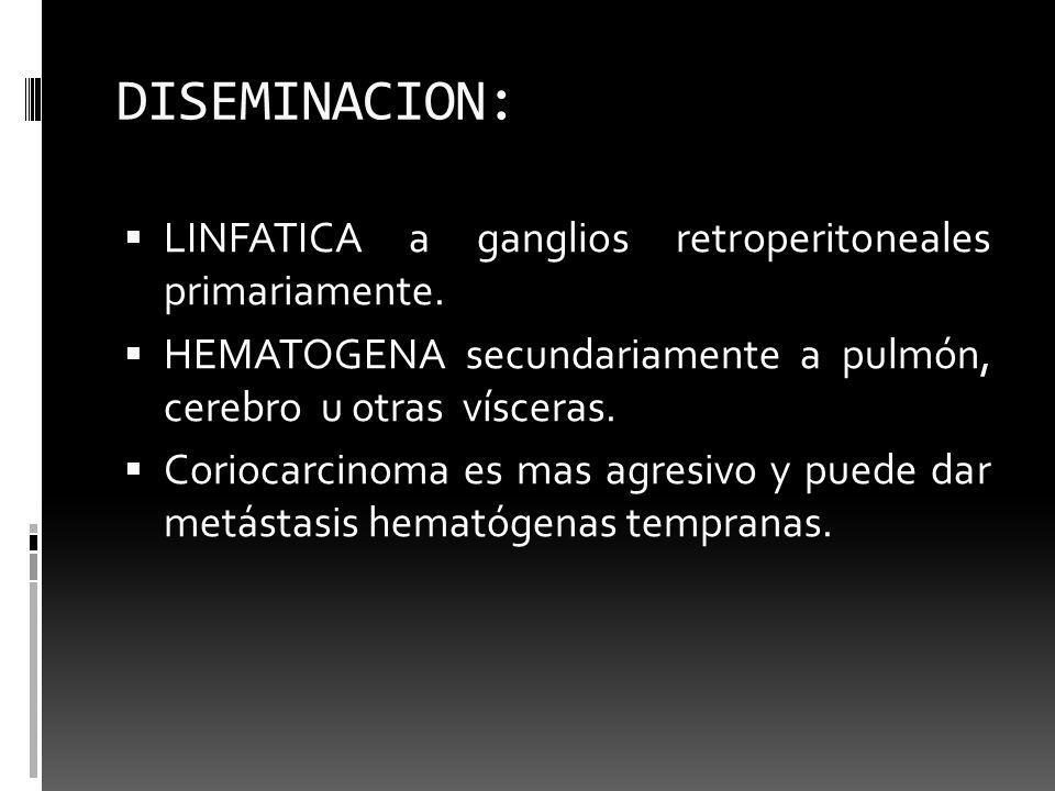 DISEMINACION: LINFATICA a ganglios retroperitoneales primariamente. HEMATOGENA secundariamente a pulmón, cerebro u otras vísceras. Coriocarcinoma es m